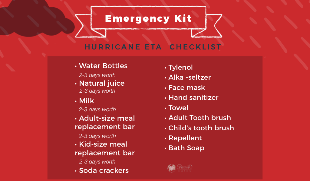 Emergency kits - Danilos Cares